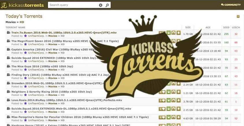 What is Kickass Torrents and how can you use it